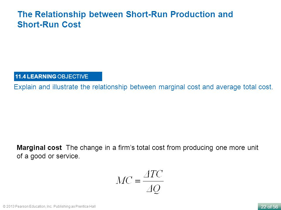 production relationship in short run