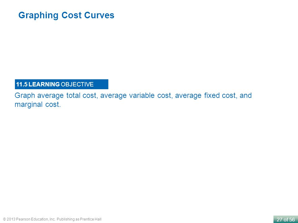 Graphing Cost Curves 11.5 LEARNING OBJECTIVE.