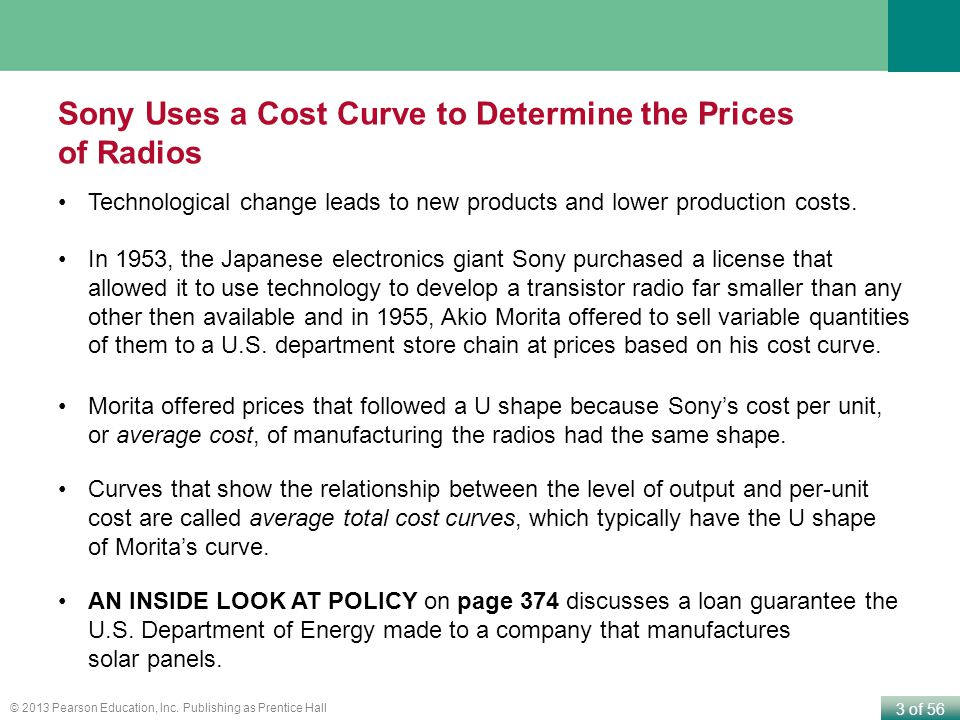 Sony Uses a Cost Curve to Determine the Prices of Radios