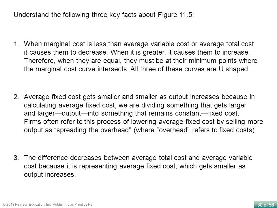 Understand the following three key facts about Figure 11.5: