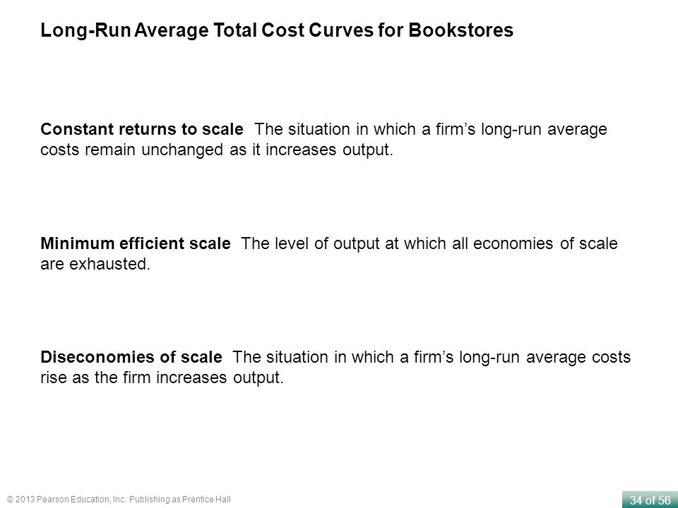 Long-Run Average Total Cost Curves for Bookstores