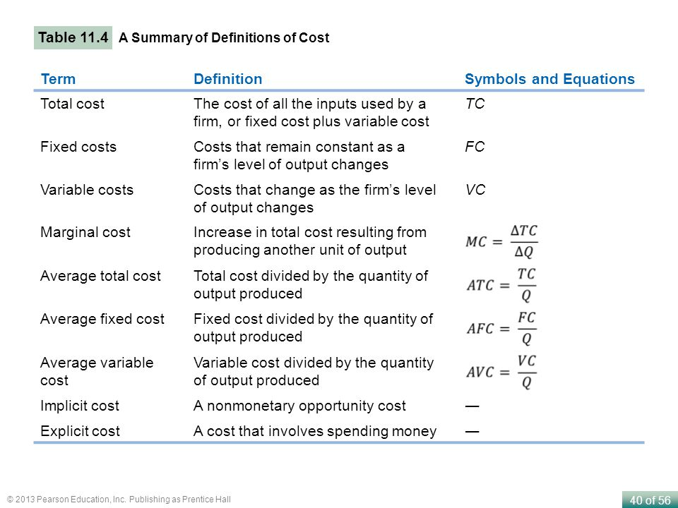 Costs that remain constant as a firm's level of output changes FC