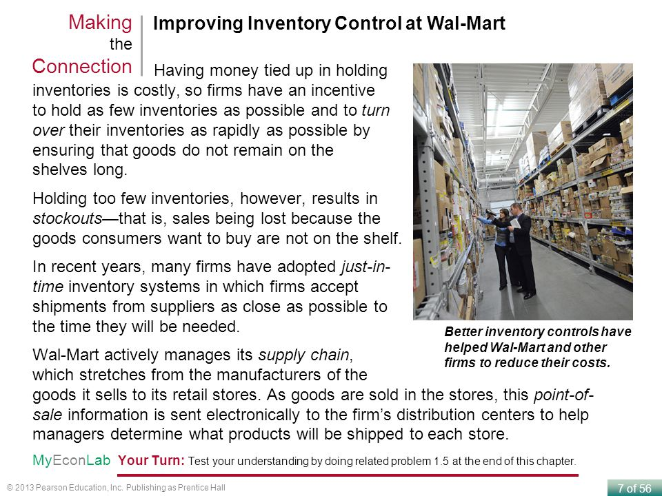 Making the Connection Improving Inventory Control at Wal-Mart