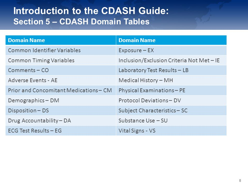 Introduction to the CDASH Guide: Section 5 – CDASH Domain Tables