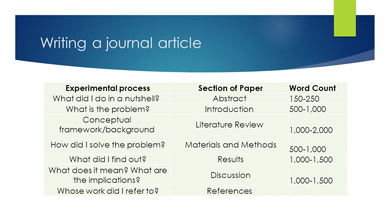 how do you write a journal article
