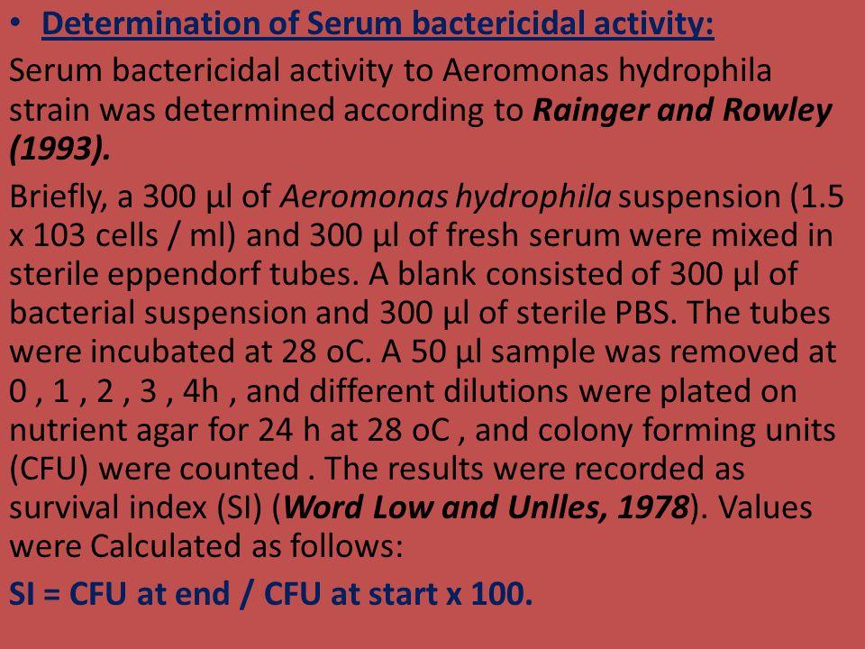 Determination of Serum bactericidal activity: