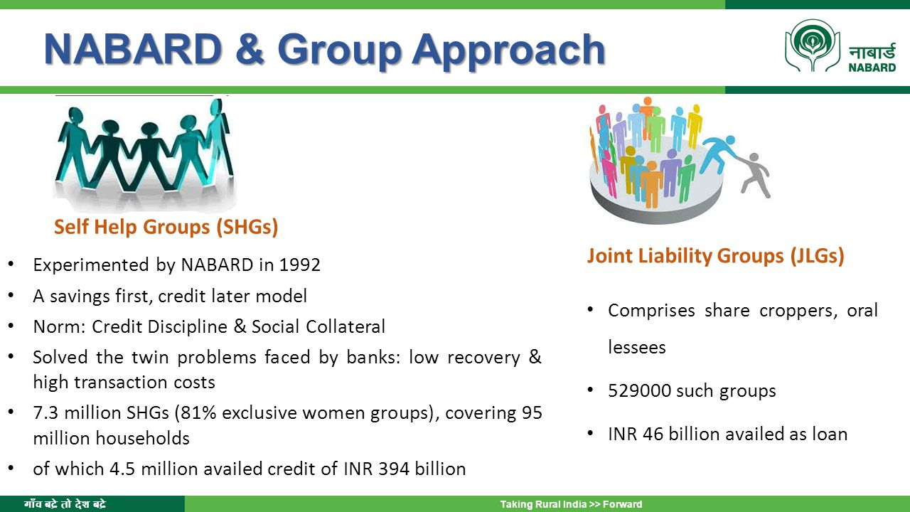 NABARD & Group Approach