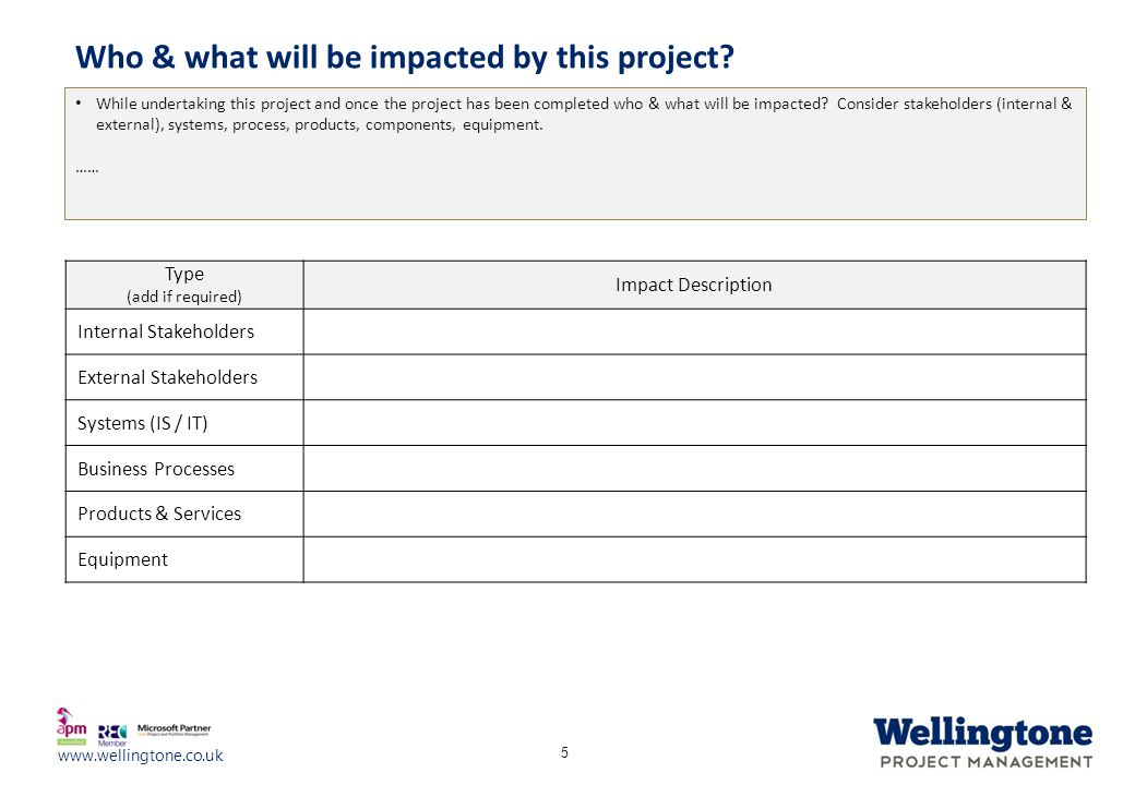 Who & what will be impacted by this project
