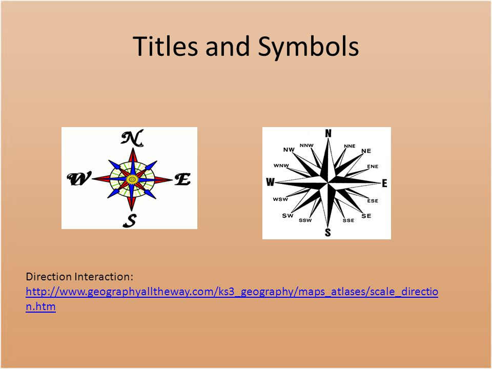 Titles and Symbols Direction Interaction: http://www.geographyalltheway.com/ks3_geography/maps_atlases/scale_direction.htm.