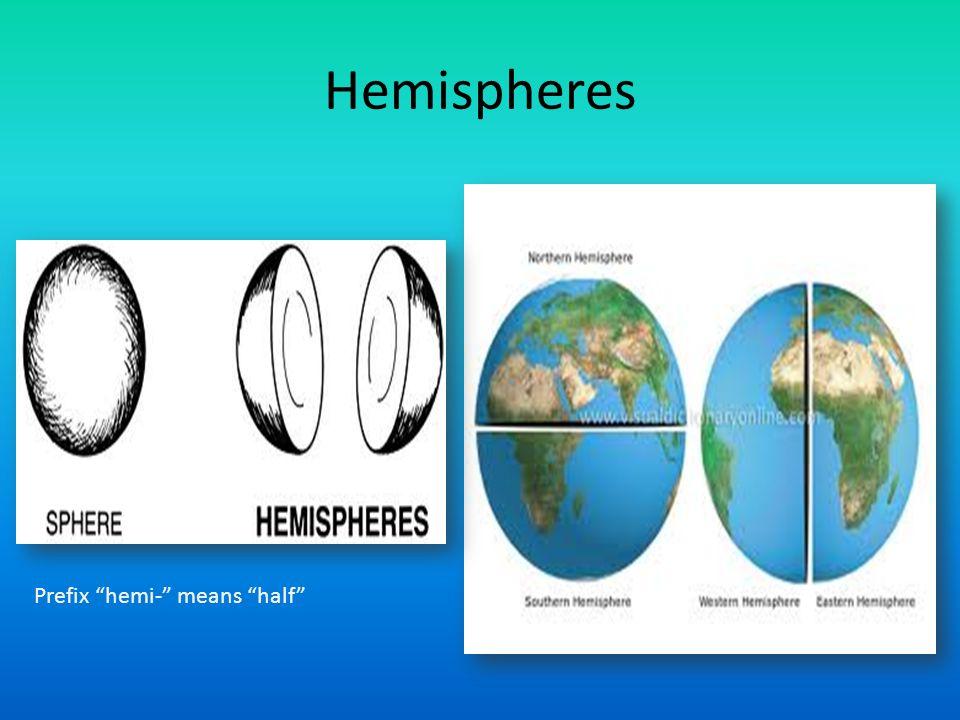 Hemispheres Prefix hemi- means half