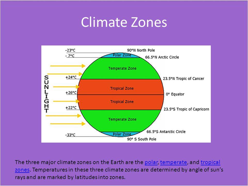 Climate Zones Image: http://www.brockmann-consult.de/iavisa-info-web/data-set-generation.html.