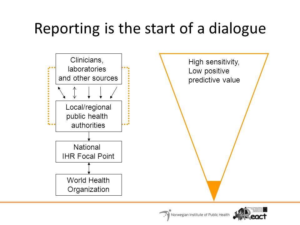 Reporting is the start of a dialogue