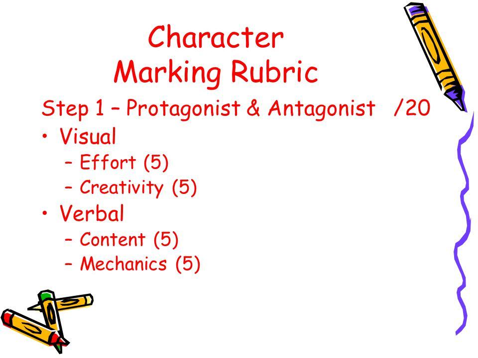 Character Marking Rubric