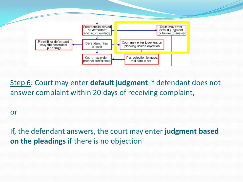 Step 6: Court may enter default judgment if defendant does not answer complaint within 20 days of receiving complaint, or If, the defendant answers, the court may enter judgment based on the pleadings if there is no objection