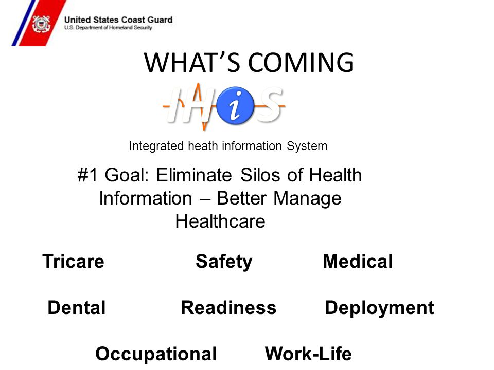 WHAT'S COMING Integrated heath information System. #1 Goal: Eliminate Silos of Health Information – Better Manage Healthcare.