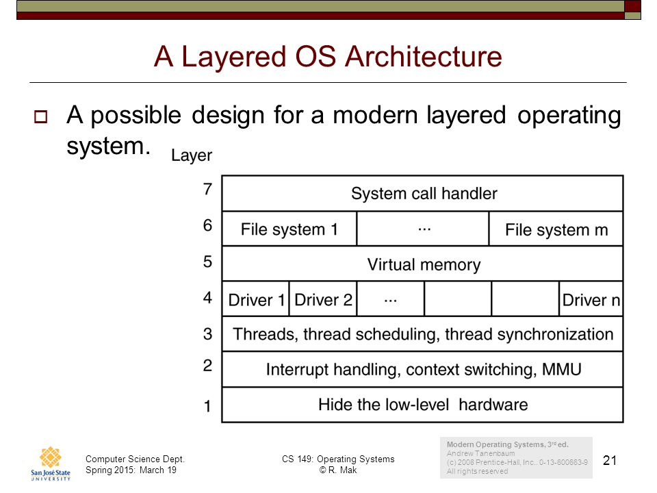 A Layered OS Architecture