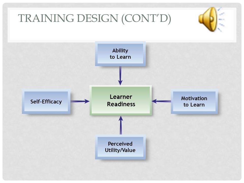 Training Design (cont'd)