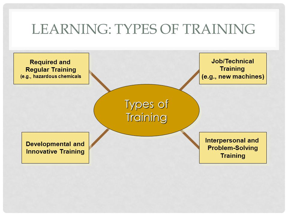 Learning: Types of Training