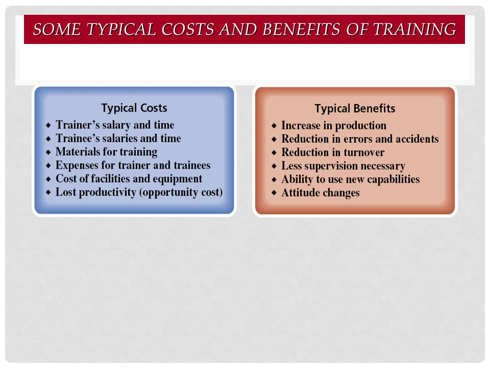 Some Typical Costs and Benefits of Training