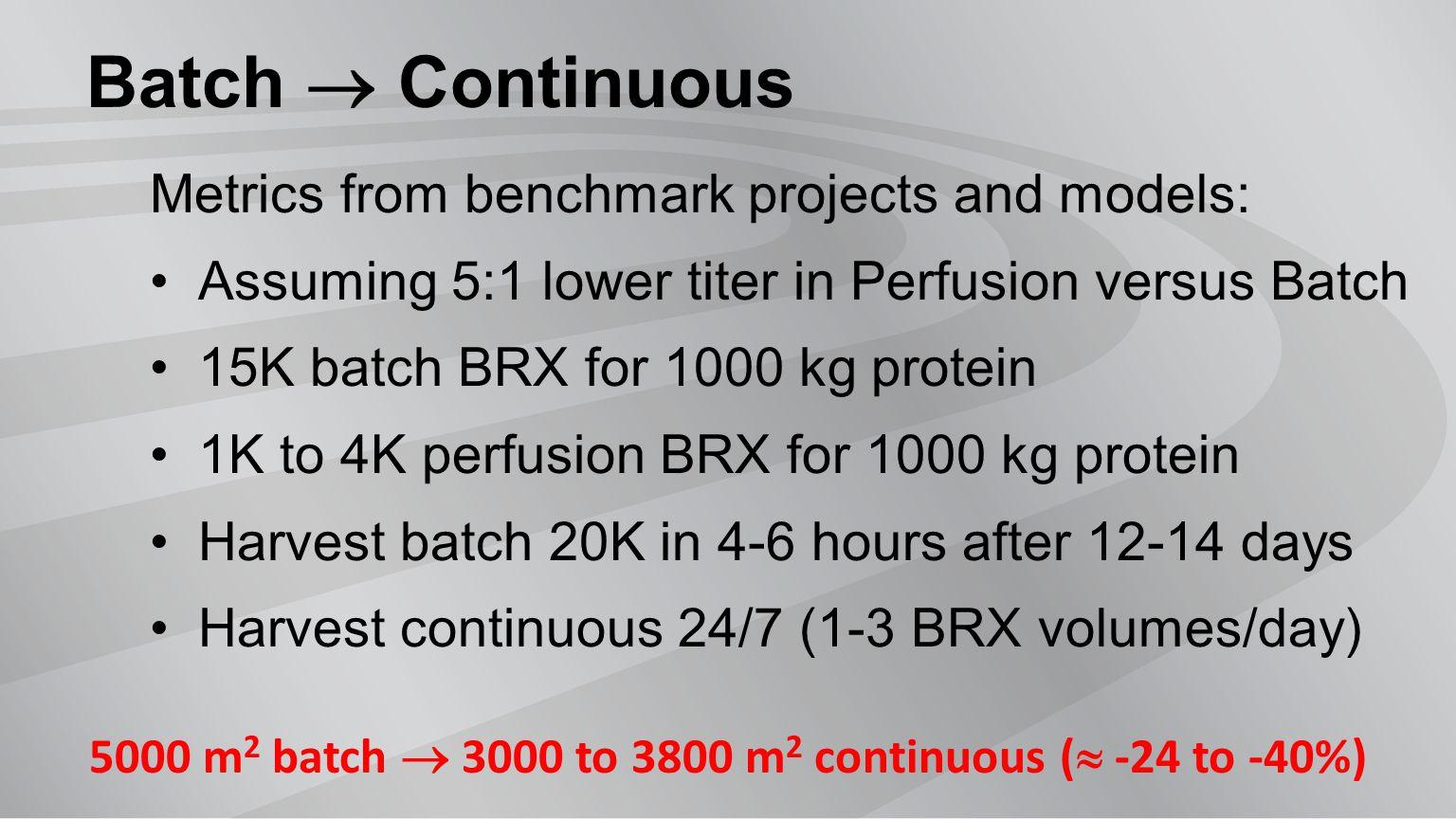 Batch  Continuous Assume no change Assume 24% reduction