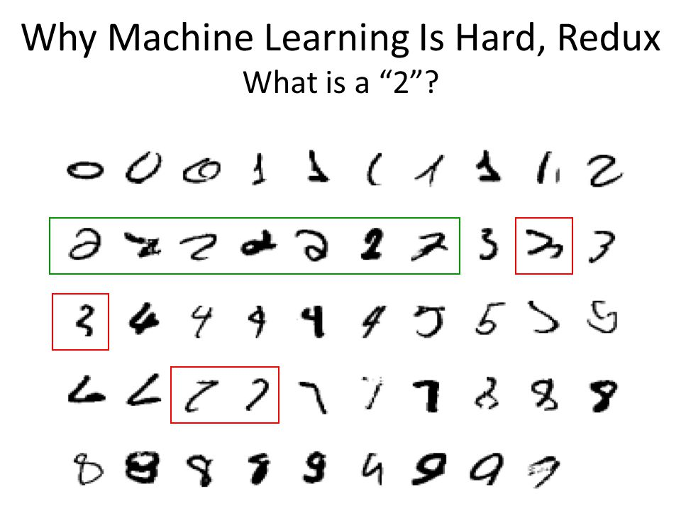 Why Machine Learning Is Hard, Redux What is a 2