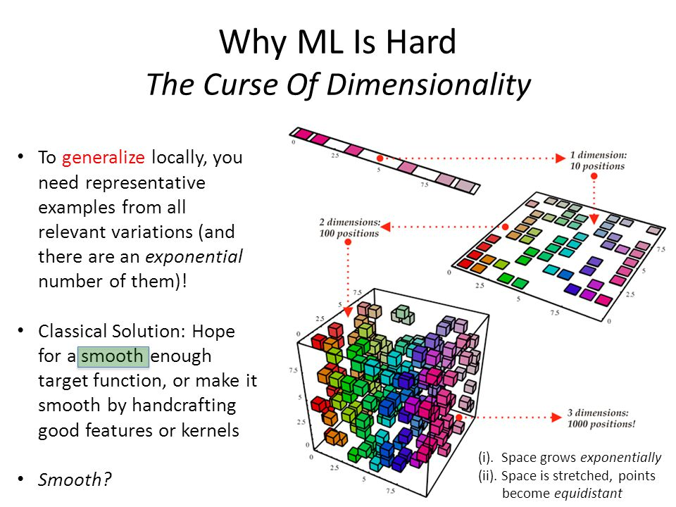 Why ML Is Hard The Curse Of Dimensionality