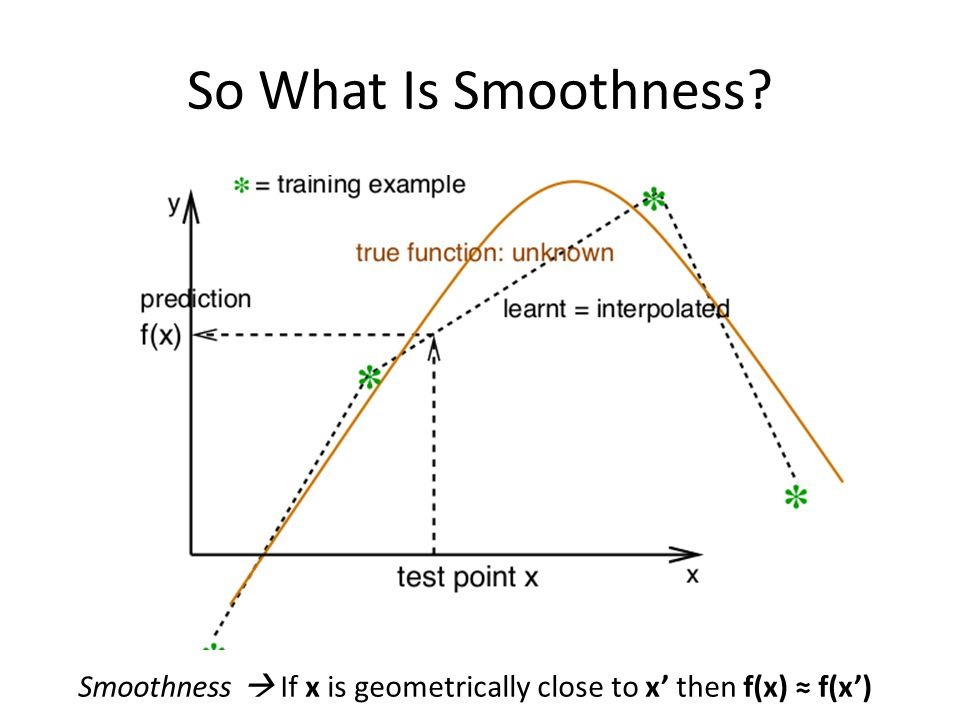 So What Is Smoothness Smoothness  If x is geometrically close to x' then f(x) ≈ f(x')