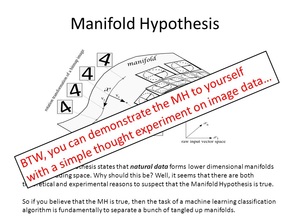 Manifold Hypothesis BTW, you can demonstrate the MH to yourself