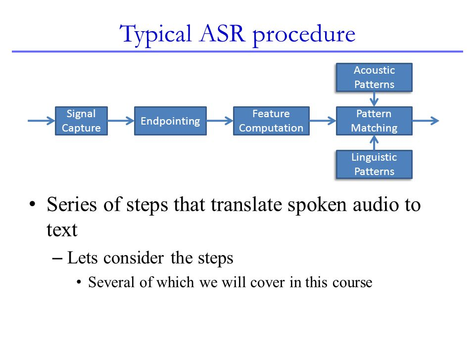 Typical ASR procedure Acoustic Patterns. Signal Capture. Endpointing. Feature Computation. Pattern Matching.