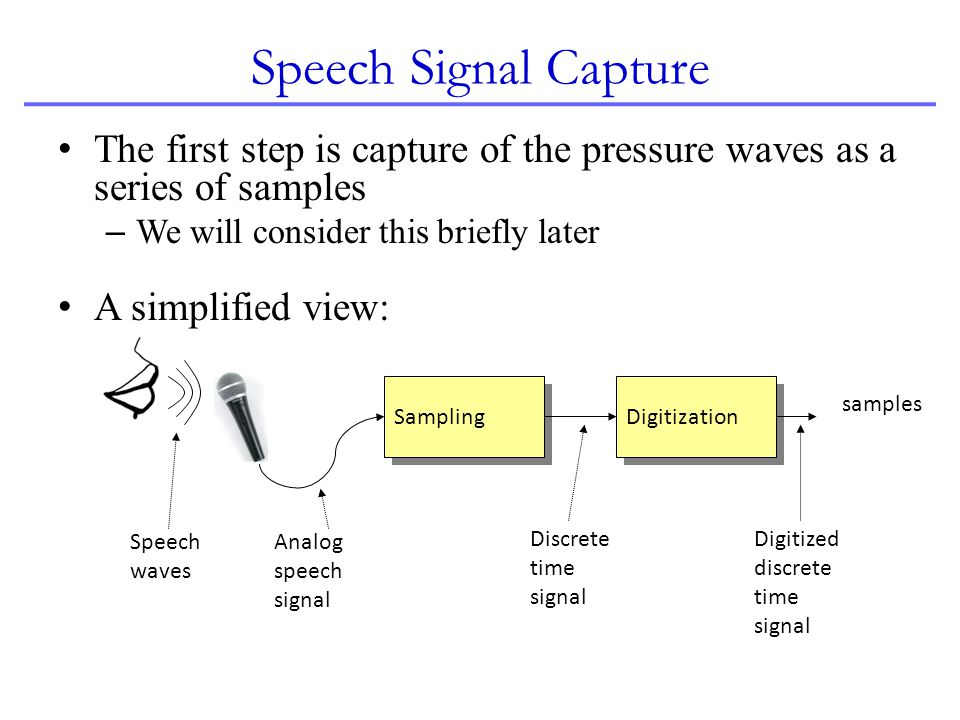 Speech Signal Capture The first step is capture of the pressure waves as a series of samples. We will consider this briefly later.