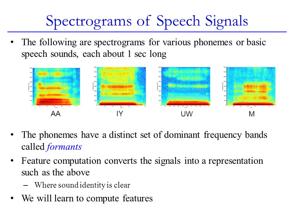 Spectrograms of Speech Signals
