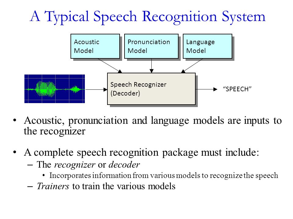 A Typical Speech Recognition System
