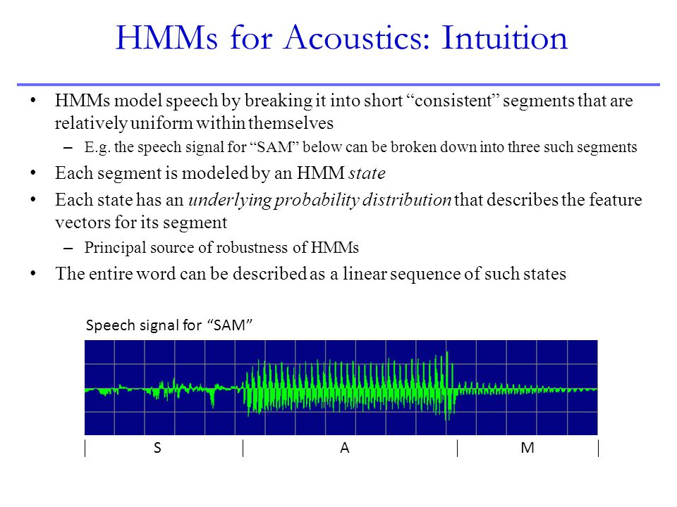 HMMs for Acoustics: Intuition