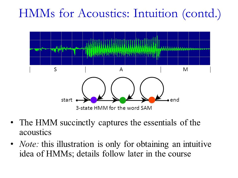 HMMs for Acoustics: Intuition (contd.)