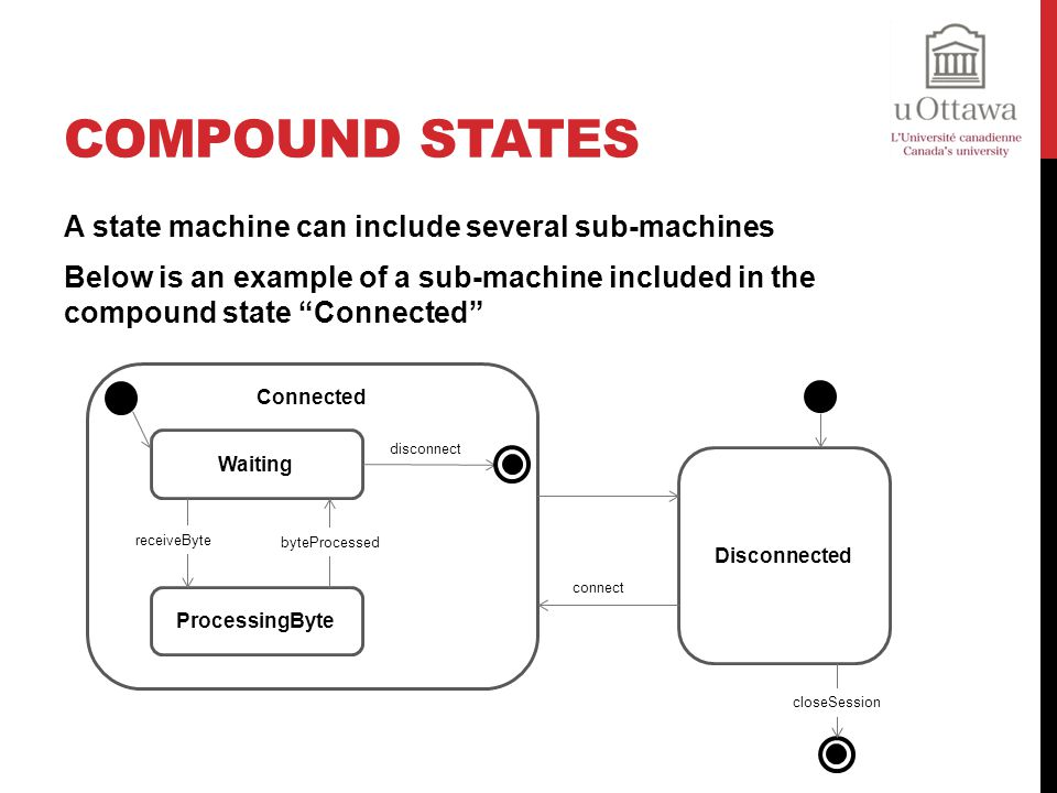 Compound States A state machine can include several sub-machines Below is an example of a sub-machine included in the compound state Connected