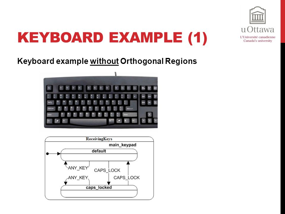 Keyboard Example (1) Keyboard example without Orthogonal Regions