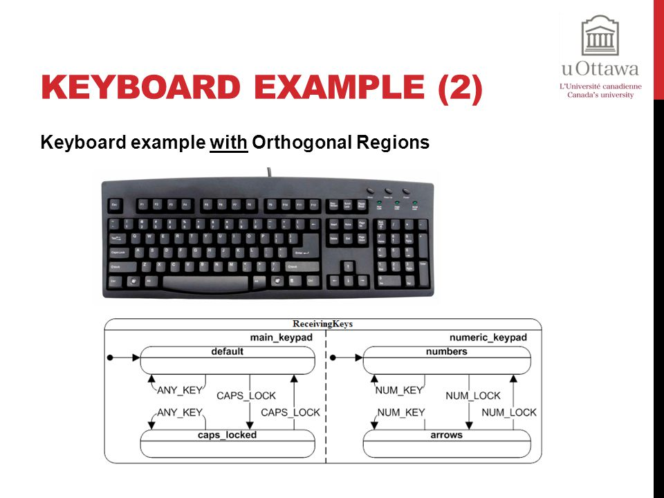Keyboard Example (2) Keyboard example with Orthogonal Regions
