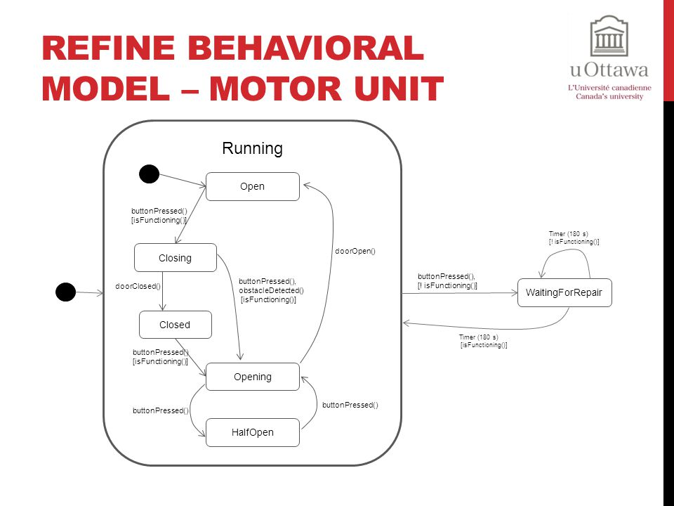Refine Behavioral Model – Motor Unit