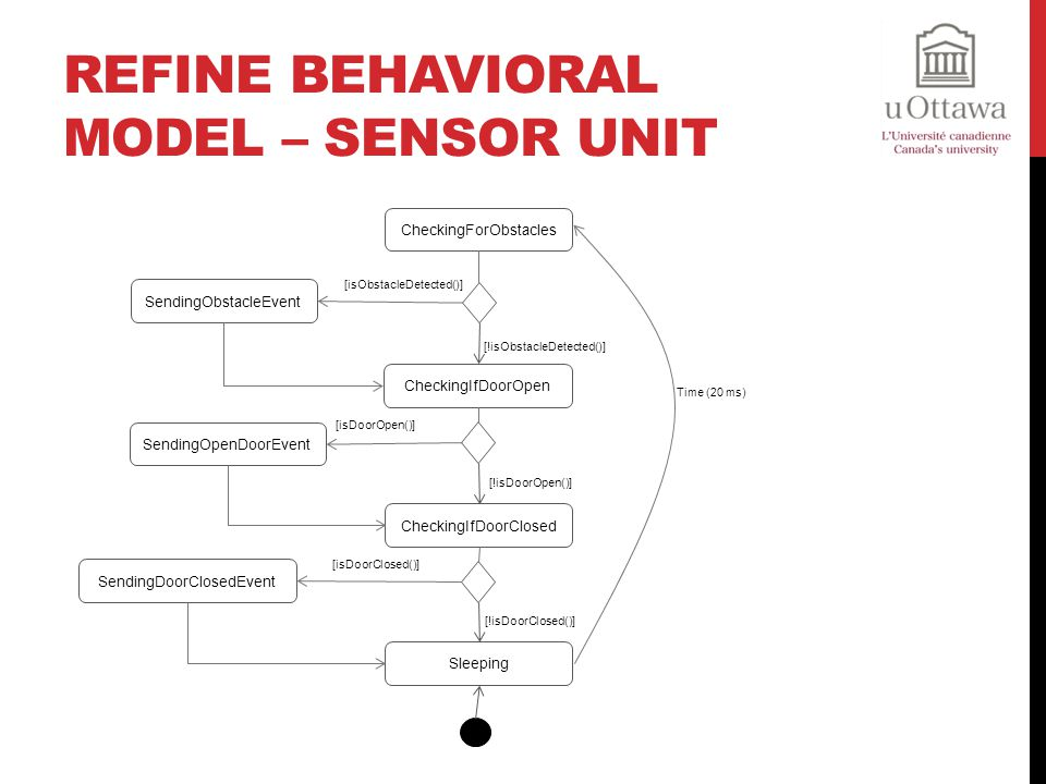Refine Behavioral Model – Sensor Unit