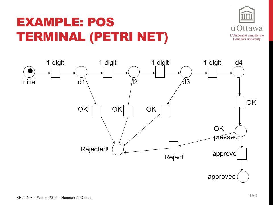 Example: POS Terminal (Petri Net)
