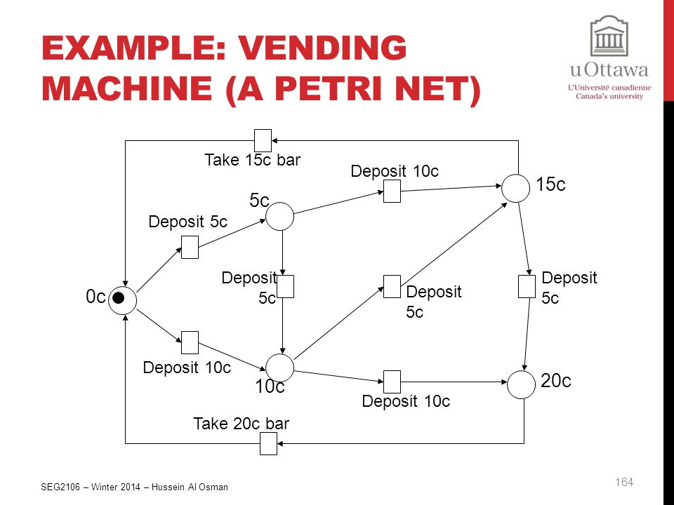 Example: Vending Machine (A Petri net)