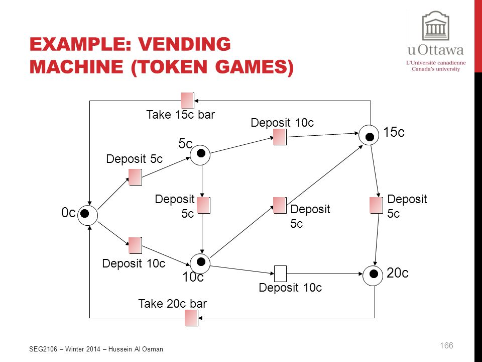 Example: Vending Machine (Token Games)