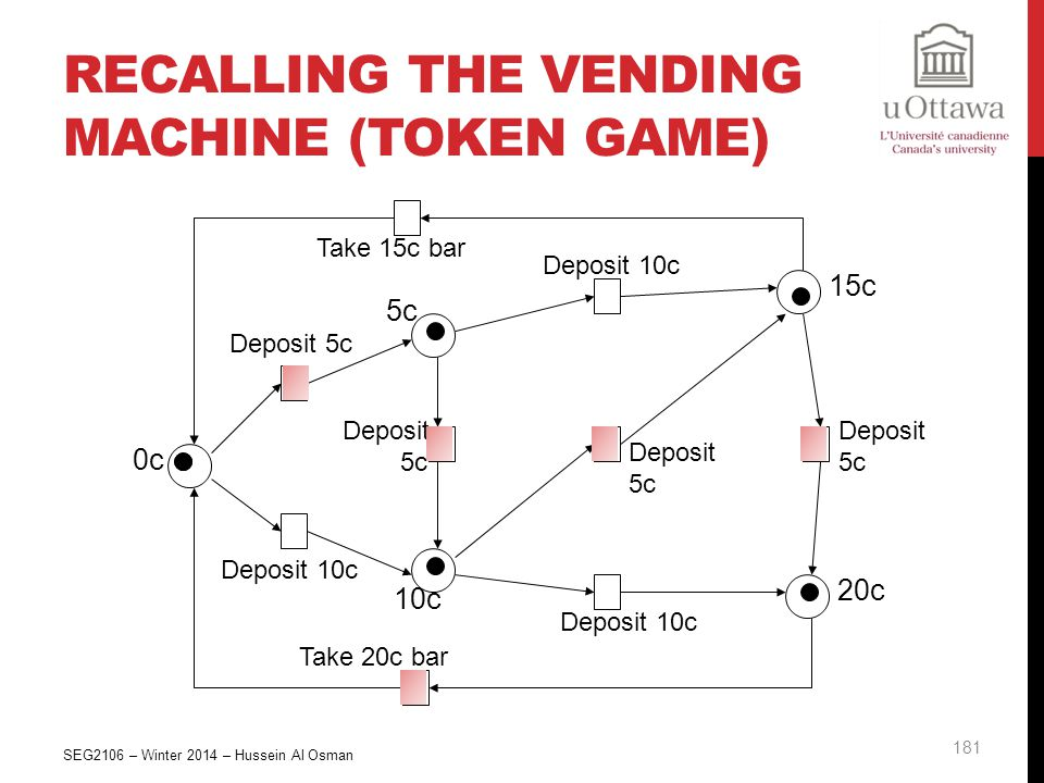Recalling the Vending Machine (Token Game)