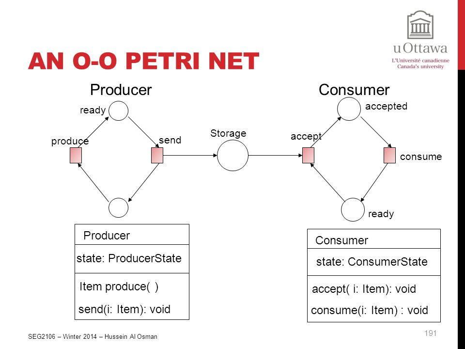 An O-O Petri Net Producer Consumer Producer Consumer