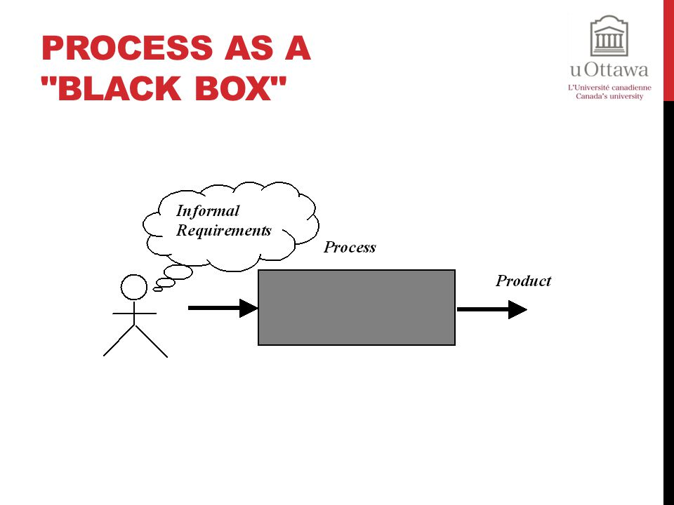 Process as a black box