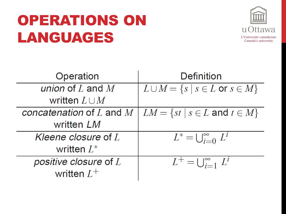 Operations on Languages
