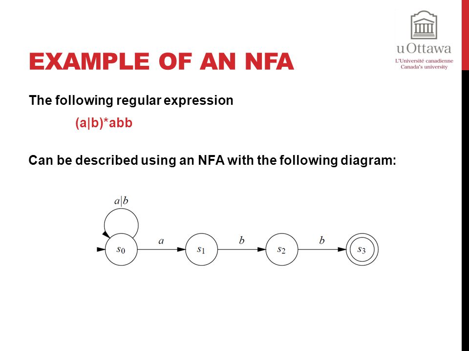 Example of an NFA The following regular expression (a|b)*abb
