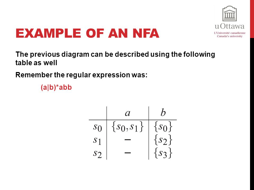 Example of an NFA The previous diagram can be described using the following table as well. Remember the regular expression was:
