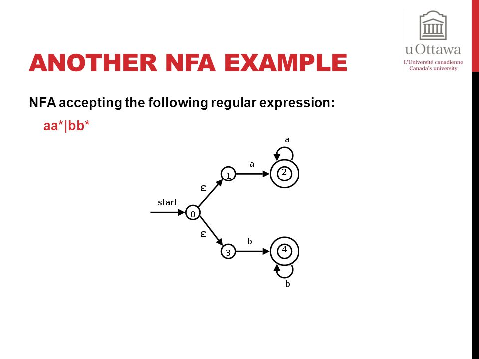 Another NFA example NFA accepting the following regular expression: