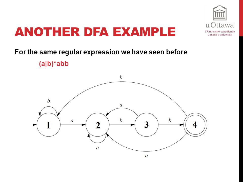 Another DFA Example For the same regular expression we have seen before (a|b)*abb